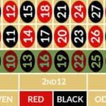 internetinis kazino rulete