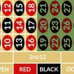 Ruletė kazino