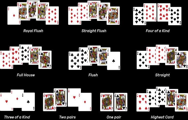 vaizdo pokerio kombinacijos